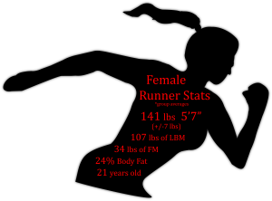 female runner and walking calorie burn