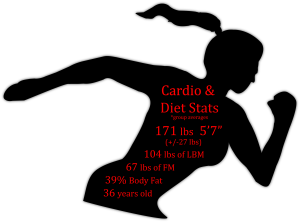 diet and cardio stats