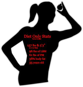 diet stats